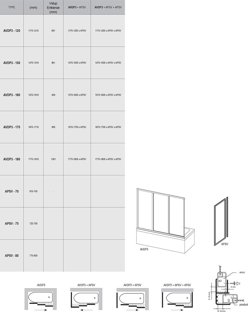 Pevná stěna vanová APSV