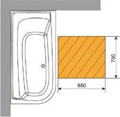 Minimální dostateční prostor - vana